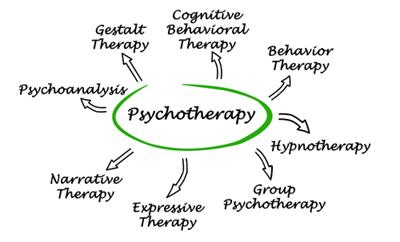 Narrative Therapy in Sydney