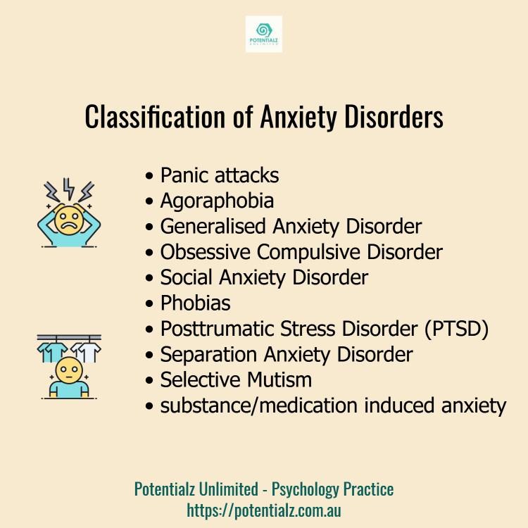 Classification of Anxiety Disorders according to DSM 5